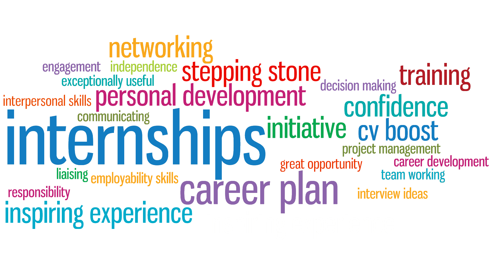 How to Get the Most Out of Job Internship Opportunities?